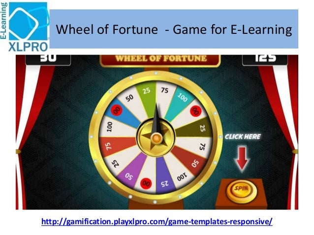 Wheel fo fortune - Corproate E-Learning game template