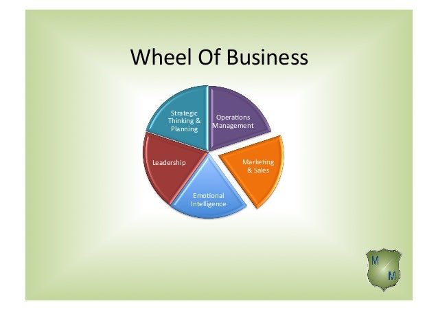 sales promotion in two wheelers Get details of business promotion ideas for two wheelerswe collected most searched pages list related with  questionnaire on sales promotion of two wheelers,.
