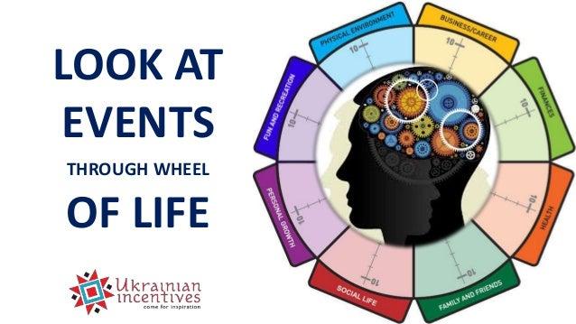 VIRTUAL vs LIVE events through wheel of life Slide 3