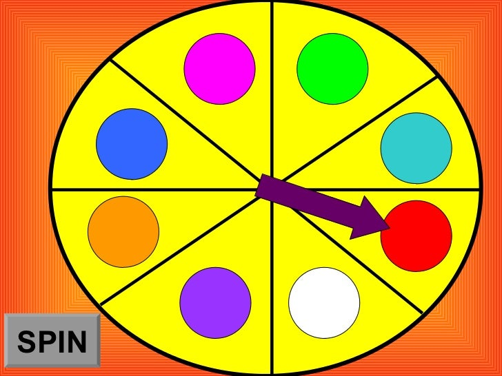 spin the wheel ppt