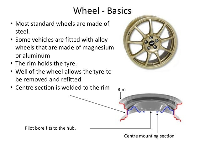 Wheels And Tyres For Automobile