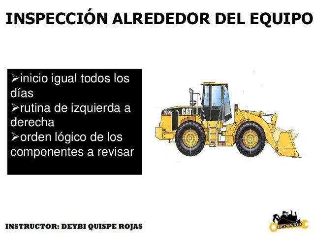 INSPECCIÓN ALREDEDOR DEL EQUIPO  Realice la inspección del equipo:  al inicio del turno  al termino del turno  cada ve...