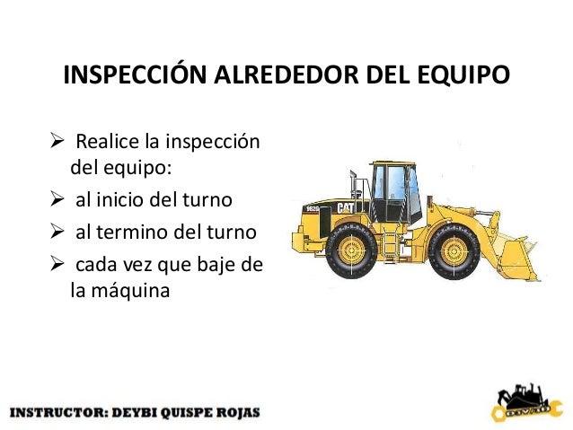RUTA DE INSPECCIÓN