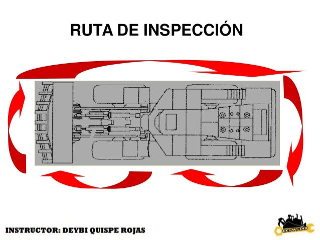 INSPECCION ARTICULACIÓN CENTRAL - Pines sup./inf. de la articulación central - daños en mangueras - cilindros de direccion...