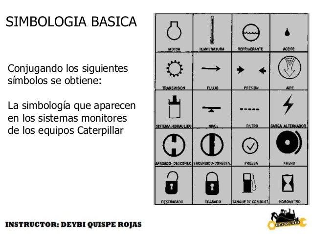MODULO CENTRAL DE MENSAJES Indicadores individuales Ventanilla Digital - Horómetro - Tacómetro - Odómetro -Código diagn. -...