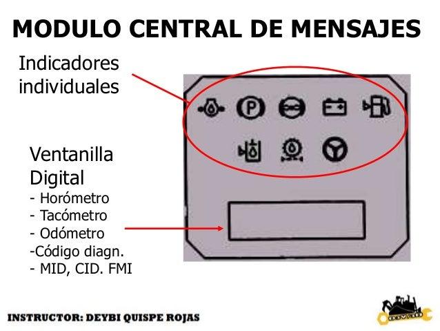 MODULO DE MEDIDORES Temp. de Refrig. de motor Temp. Ace. hidráulico Temp. ace. convert. Nivel Comb.