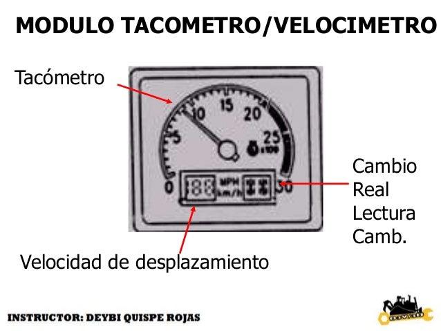 CATEGORIAS DE ADVERTENCIA requiere la parada inmediata de la maquina destella: - el indicador de alerta - luz de acción - ...