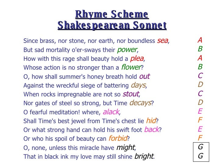 When In Disgrace William Shakespeare