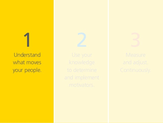1Understand what moves your people. 2Use your knowledge to determine and implement motivators. 3Measure and adjust. Contin...