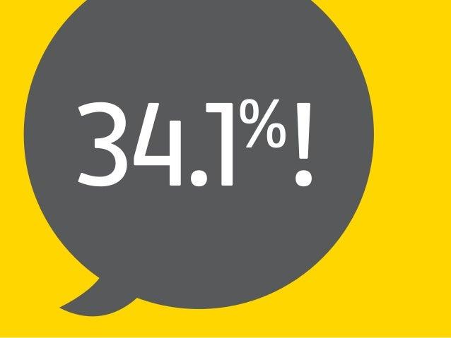 34.1% !