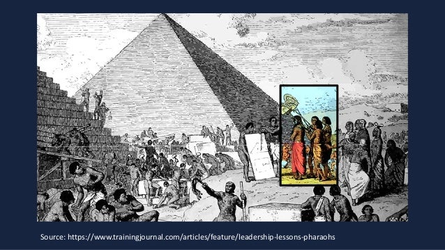 Source: https://www.trainingjournal.com/articles/feature/leadership-lessons-pharaohs
