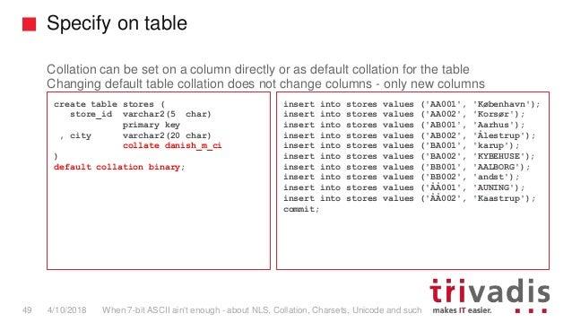 When 7-bit ASCII ain't enough - about NLS, Collation