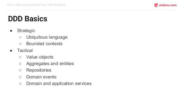 When CQRS meets Event Sourcing / DDD-Hexagonal DDD Basics ● Strategic ○ Ubiquitous language ○ Bounded contexts ● Tactical ...