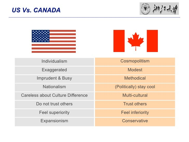 Canadian Culture Case Study Solution & Analysis