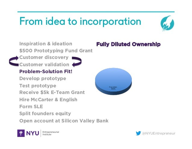 @NYUEntrepreneur From idea to incorporation Inspiration & ideation $500 Prototyping Fund Grant Customer discovery Customer...