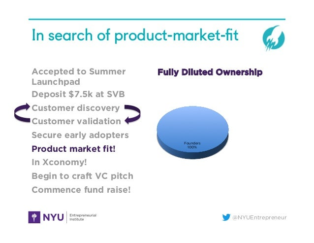 @NYUEntrepreneur In search of product-market-fit Accepted to Summer Launchpad Deposit $7.5k at SVB Customer discovery Custo...