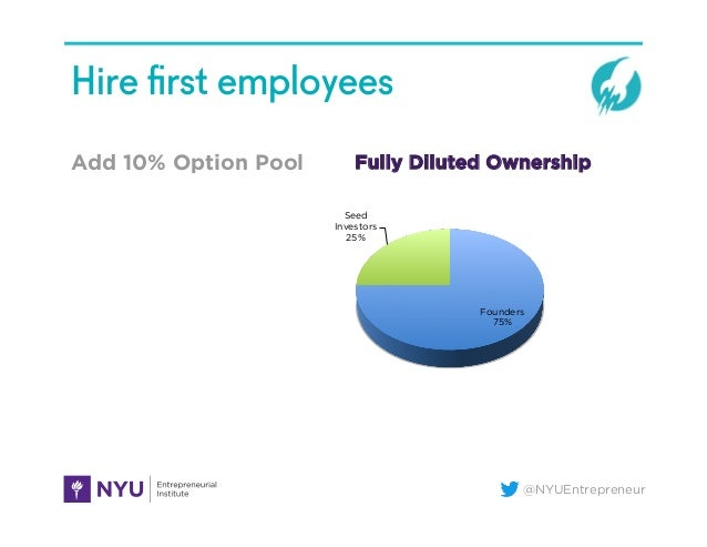 @NYUEntrepreneur Hire first employees Add 10% Option Pool Founders 75% Seed Investors 25% Fully Diluted Ownership