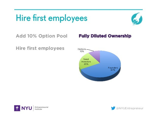 @NYUEntrepreneur Hire first employees Add 10% Option Pool Hire first employees Founders 67% Seed Investors 23% Options 10% ...