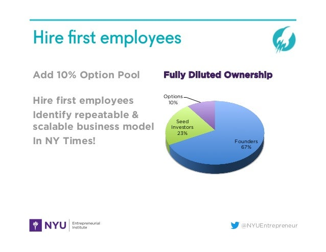 @NYUEntrepreneur Hire first employees Add 10% Option Pool Hire first employees Identify repeatable & scalable business mode...