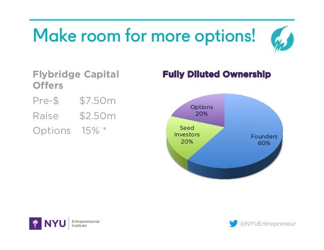 @NYUEntrepreneur Make room for more options! Flybridge Capital Offers Pre-$ $7.50m Raise $2.50m Options 15% *  Founders 60...