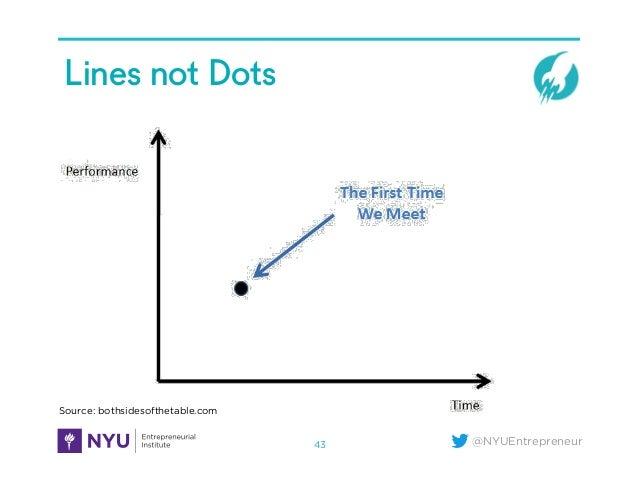 @NYUEntrepreneur Lines not Dots 43 Source: bothsidesofthetable.com