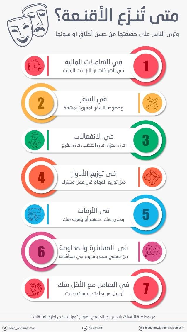 @alq_abdurrahman @aqahtani blog.knowledge-passion.com 1 2 3 4 5 6 7 المالية التعامالت في المالية النزاعات أو ...