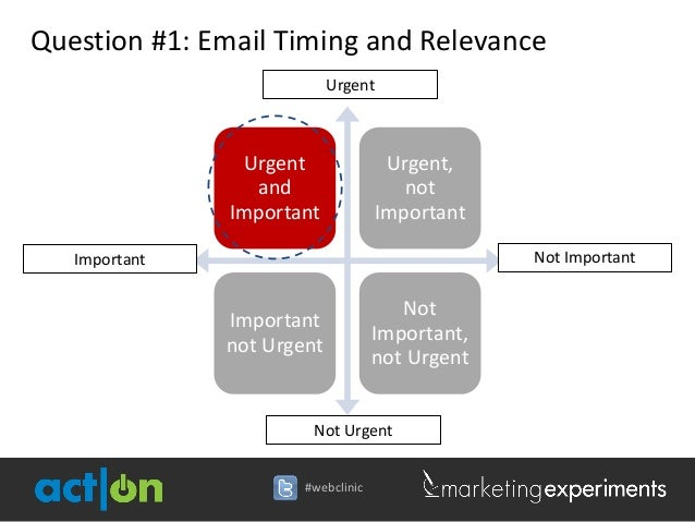 Question #1: Email Timing and Relevance                            Urgent                 Urgent               Urgent,    ...