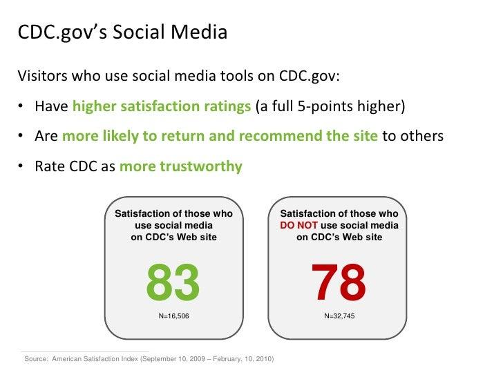 CDC.gov's Social Media<br />Visitors who use social media tools on CDC.gov: <br /><ul><li>   Have higher satisfaction rati...