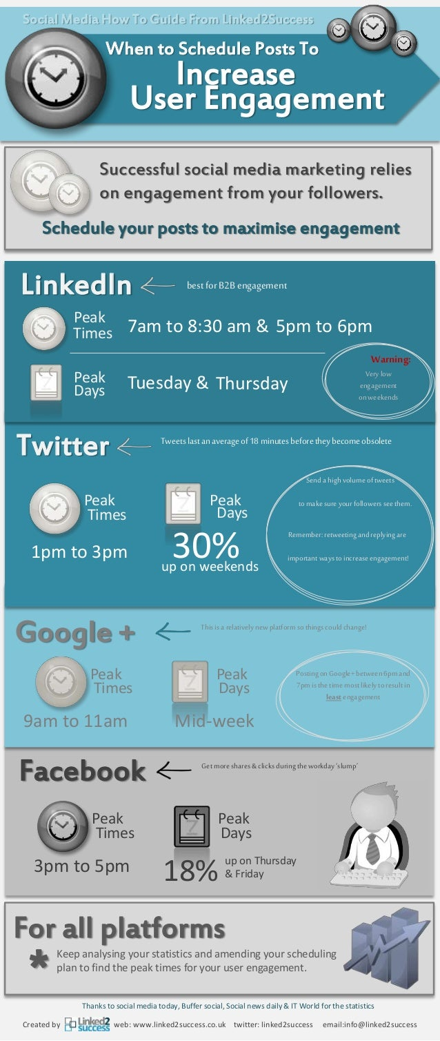 Social Media How To Guide From Linked2Success  When to Schedule Posts To  Increase  User Engagement  Successful social med...