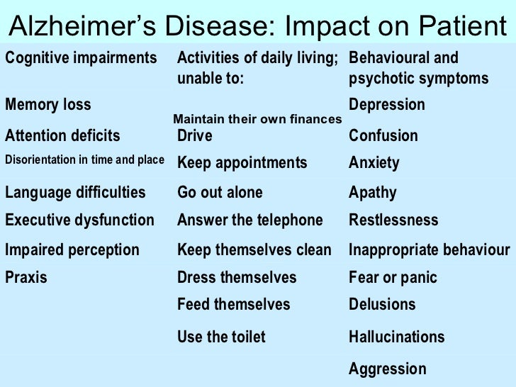 The Emotional Toll of Alzheimer's