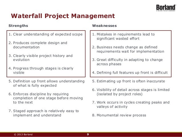 When waterfall and agile collide managing the balance for Waterfall it project management