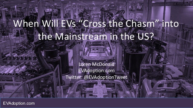 """When Will EVs """"Cross the Chasm"""" into the Mainstream in the US? Loren McDonald EVAdoption.com Twitter: @EVAdoptionTweet EVA..."""