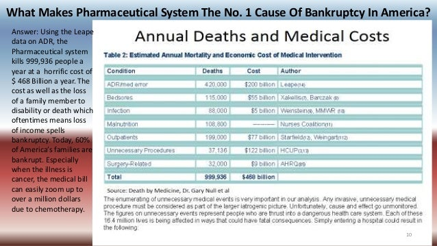 What Makes Pharmaceutical System The No. 1 Cause Of Bankruptcy In America? Answer: Using the Leape data on ADR, the Pharma...