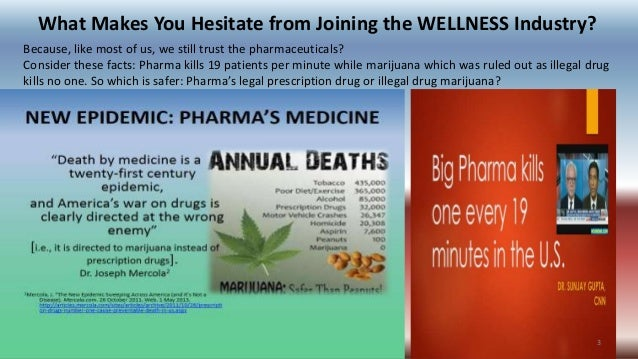 What Makes You Hesitate from Joining the WELLNESS Industry? Because, like most of us, we still trust the pharmaceuticals? ...