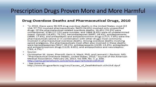 Prescription Drugs Proven More and More Harmful 32