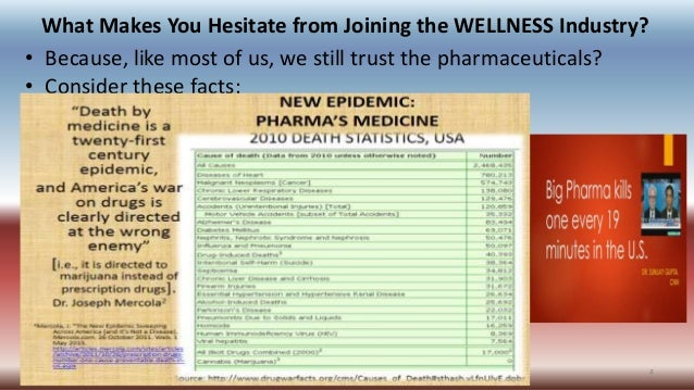 What Makes You Hesitate from Joining the WELLNESS Industry? • Because, like most of us, we still trust the pharmaceuticals...