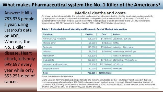 What makes Pharmaceutical system the No. 1 Killer of the Americans? Answer: It kills 783,936 people a year, using Lazarou'...