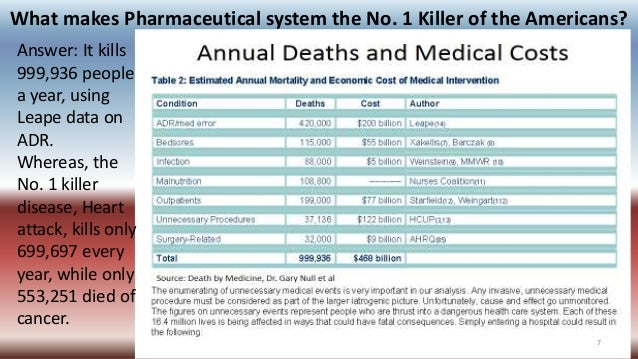 What makes Pharmaceutical system the No. 1 Killer of the Americans? Answer: It kills 999,936 people a year, using Leape da...