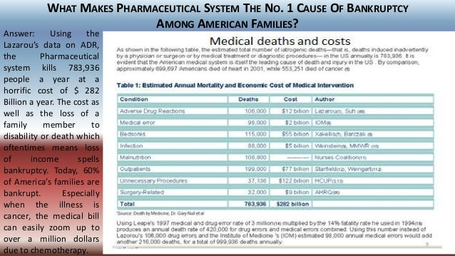 WHAT MAKES PHARMACEUTICAL SYSTEM THE NO. 1 CAUSE OF BANKRUPTCY AMONG AMERICAN FAMILIES? Answer: Using the Lazarou's data o...