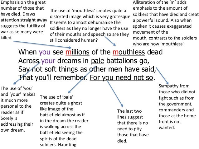 "an analysis of charles hamilton sorleys poem when you see millions of the mouthless dead When you see millions of the mouthless dead  to say ""that you'll remember"" the poem was found amongst  charles sorley charles hamilton sorley was the."