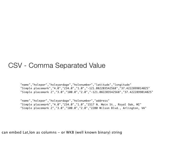 KML    http://code.google.com/apis/kml/    documentation/kmlreference.html                                             pho...