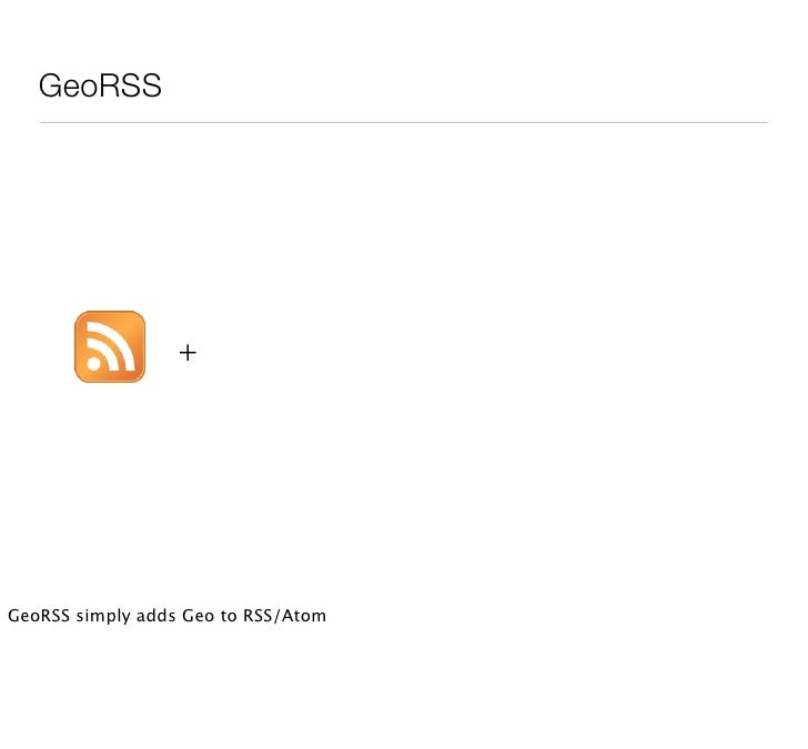 GeoRSS                            <georss:point>                   +       45.256 -71.92                        </georss:p...