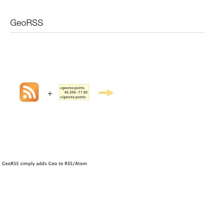 GeoRSS: Example          <?xml version=quot;1.0quot; encoding=quot;utf-8quot;?>         <feed xmlns=quot;http://www.w3.org...