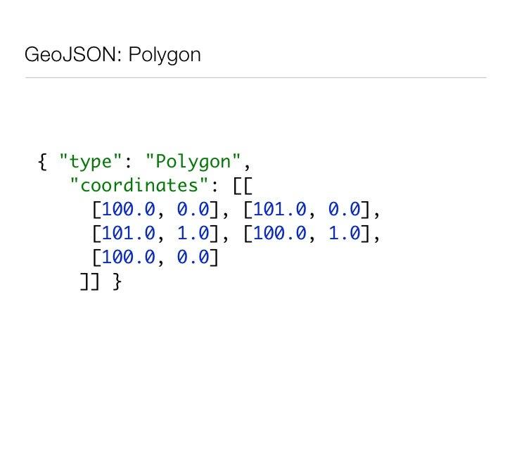 GeoJSON: CRS                quot;crsquot;: {                   quot;typequot;: quot;namequot;,                   quot;prop...