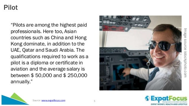 Qatar Petroleum Expat Package