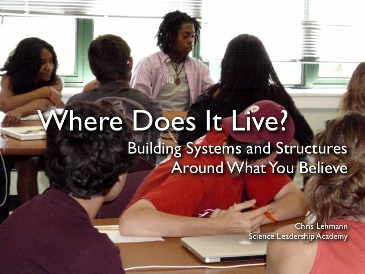Where Does It Live?      Building Systems and Structures             Around What You Believe                              ...