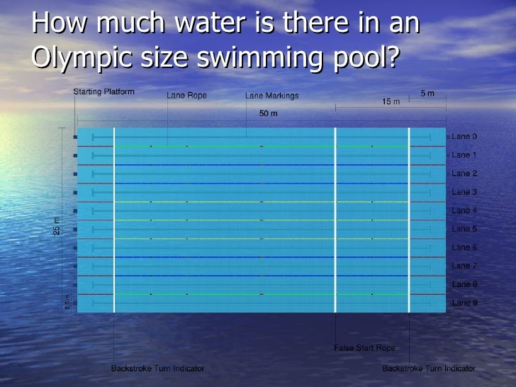 how much water is there in an olympic size swimming pool