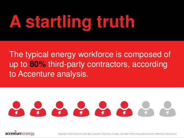 Where is your Energy Workforce? Slide 2