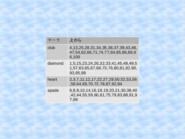 マーク上から  club 4,13,25,28,31,34,35,36,37,39,43,46,  47,54,62,66,71,74,77,84,85,86,89,9  6,100  diamond 1,5,15,23,24,26,32,33...