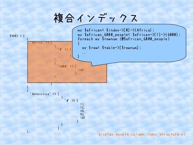 複合インデックス  $VAR1 = [  {  'Africa' => [  {  '0' => [  100  ]  },  {  '6000' => [  188  ]  },  ..  ]  },  {  'Antarctica' => ...